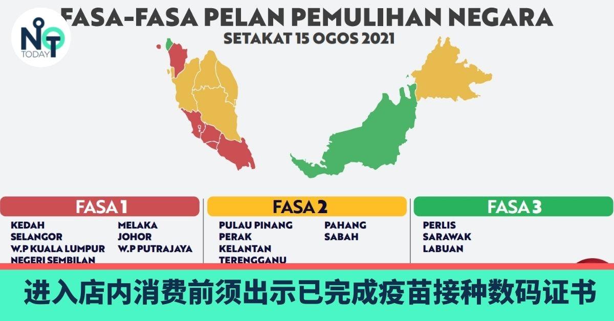 11大经济领域开放!首相宣布国家复苏计划第一阶段州属8月16日获准恢复运作
